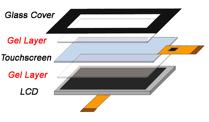 LCD Assembly Diagram